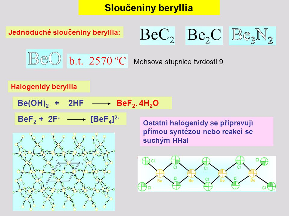 Sloučeniny beryllia BeF2 + 2F- [BeF4]2-
